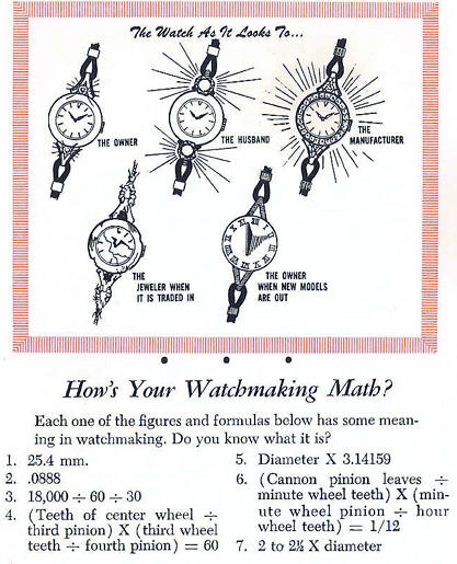 HOW'S YOUR WATCHMAKING MATH? - Each one of the figures and formulas below has some meaning in watchmaking.  Do you know what it is?   1.  25.4mm  2.  .0888  3.  (Teeth of center wheel / third pinion) X (third wheel teeth / fourth pinion) = 60   5.  Diameter X 3.14159  6.  (Cannon pinion leaves / minute wheel teeth) X (minute wheel pinion / hour wheel teeth) = 1/12  7. 2 to 2.5 X diameter